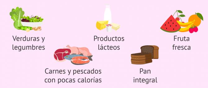 Imagen: Alimentación durante el embarazo