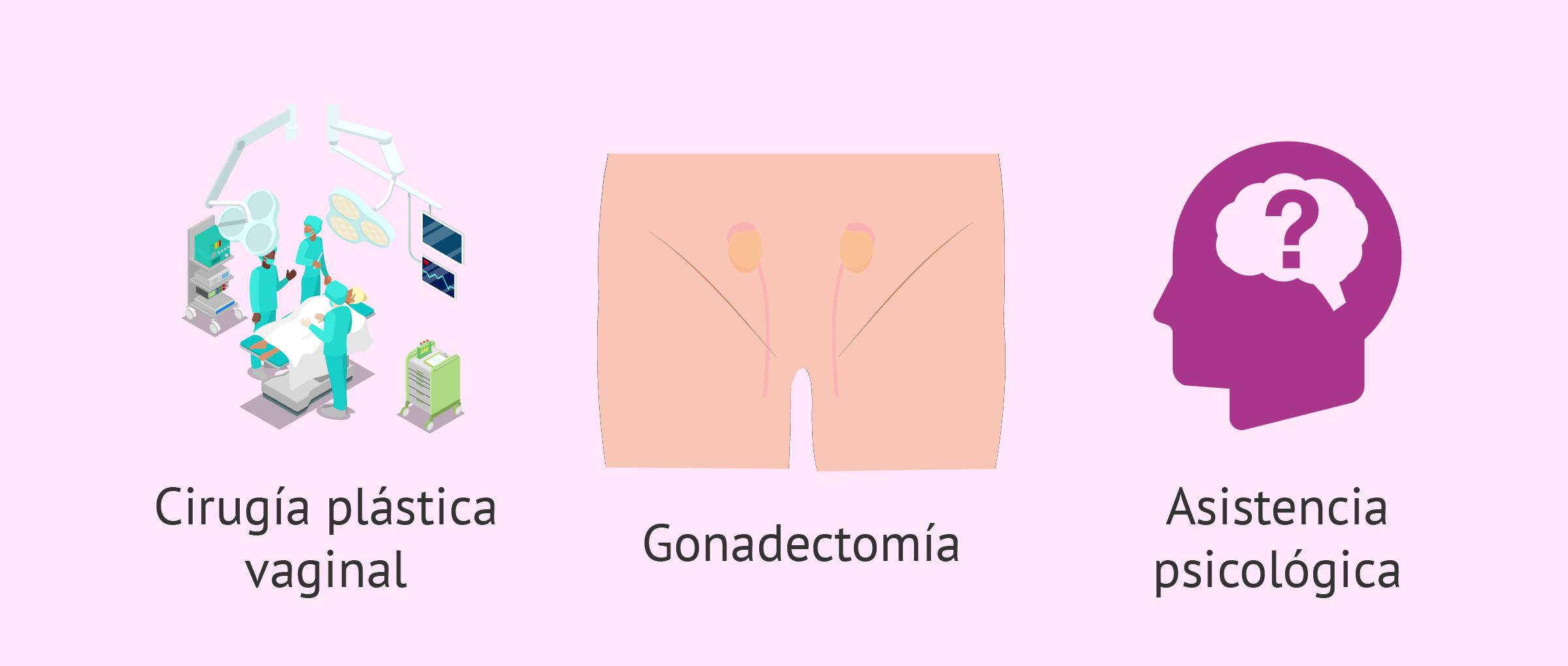 Alargamiento de la vagina