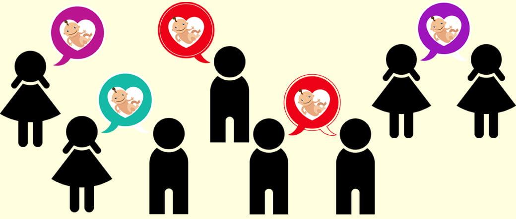 Estructura familiar y psicología
