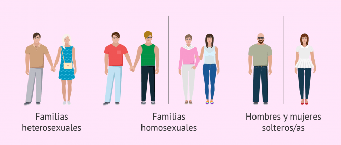 Diversidad familiar: ¿cuáles son los nuevos modelos de familia?