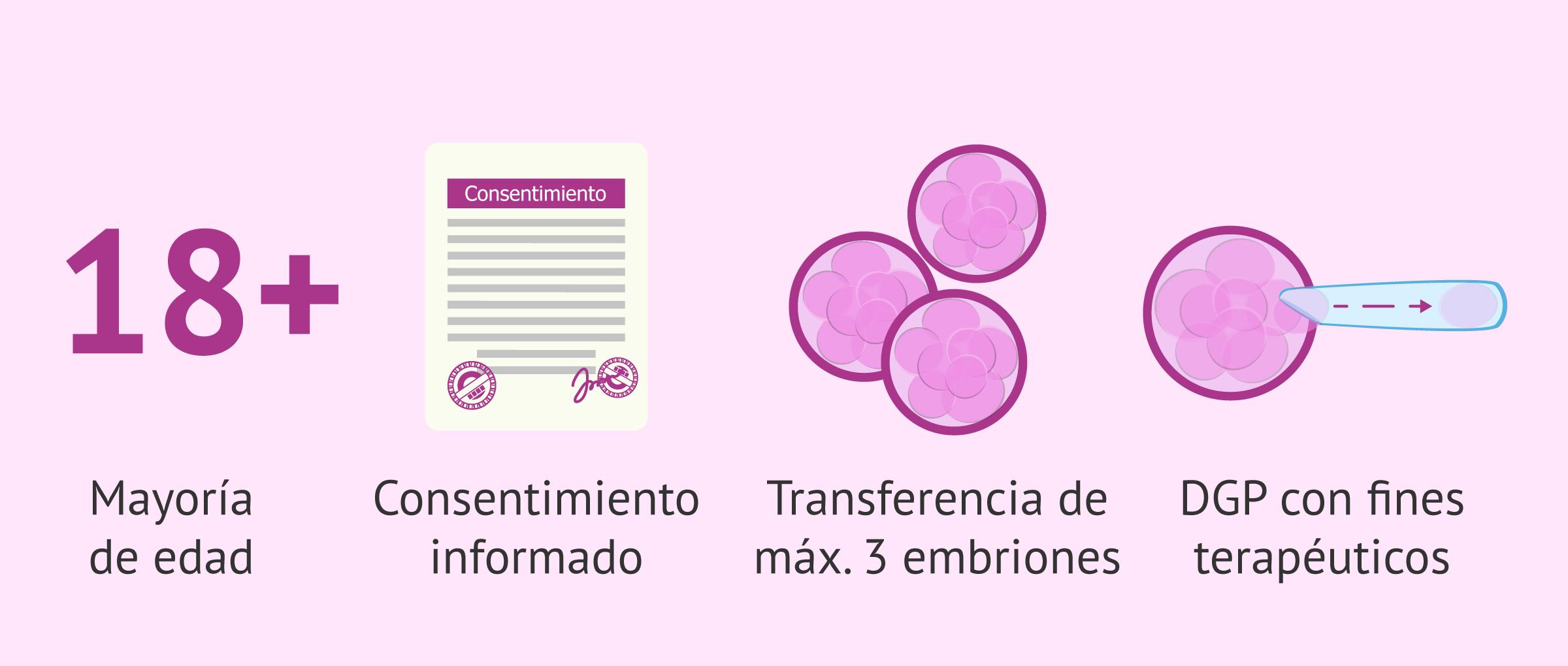 Ley 14/2006 de reproducción humana asistida en España