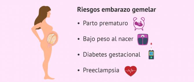Riesgos y consecuencias de la inseminación artificial