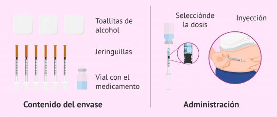 Inyección de Procrin