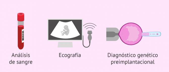 Imagen: Salud del bebé y amniocentesis