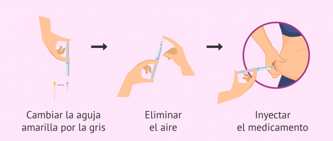 Imagen: Medicamento cetrotide