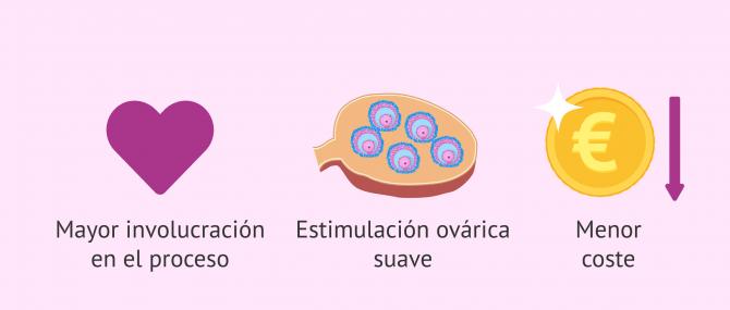 Imagen: Ventajas del método INVO