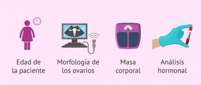 Imagen: Características de las pacientes para EOC