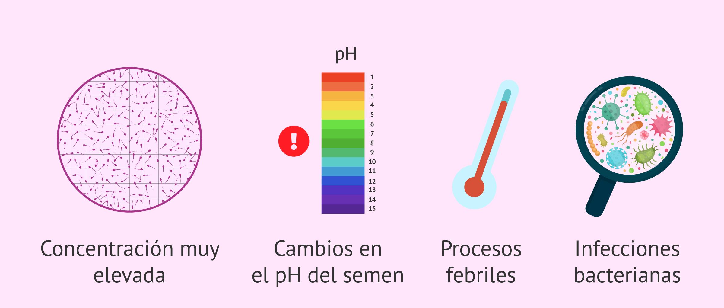Causas de la aglutinación de los espermatozoides