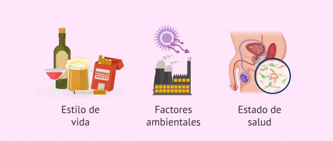 Imagen: Causas del estrés oxidativo en el semen