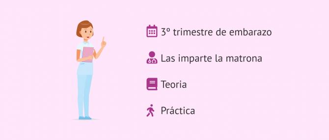 ¿Cómo es la preparación al parto? – Teoría y práctica