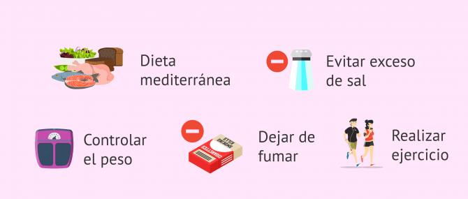 Imagen: Recomendaciones para controlar el colesterol