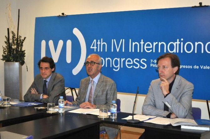 IV Congreso Internacional IVI