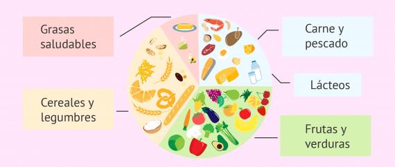 Alimentación de las lactantes