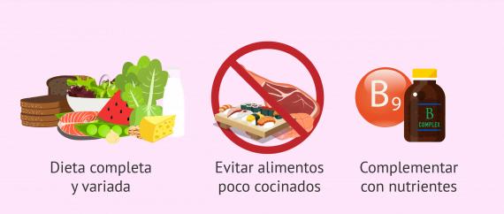 Imagen: Dieta durante el embarazo