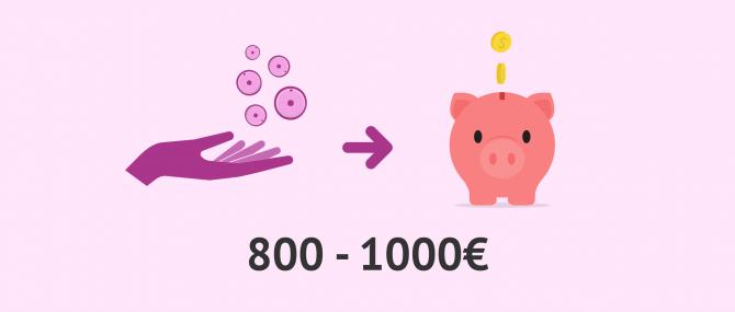 ¿Cuál es la compensación económica por donar óvulos?