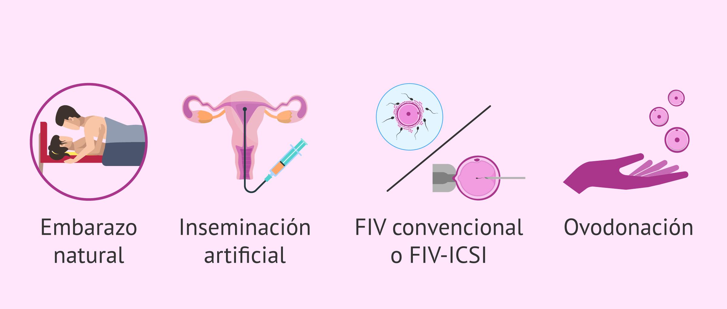 Posibilidad de embarazo con endometriosis
