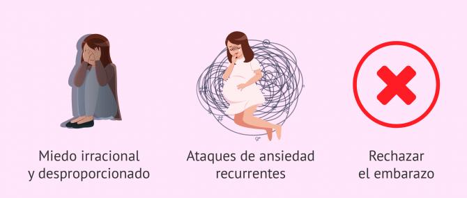 Imagen: Síntomas de tocofobia