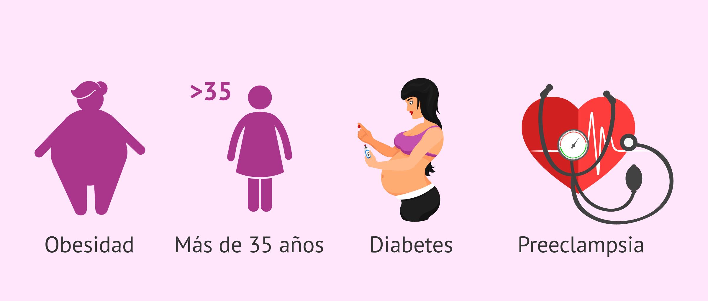 Factores de riesgo para complicaciones COVID-19 en el embarazo