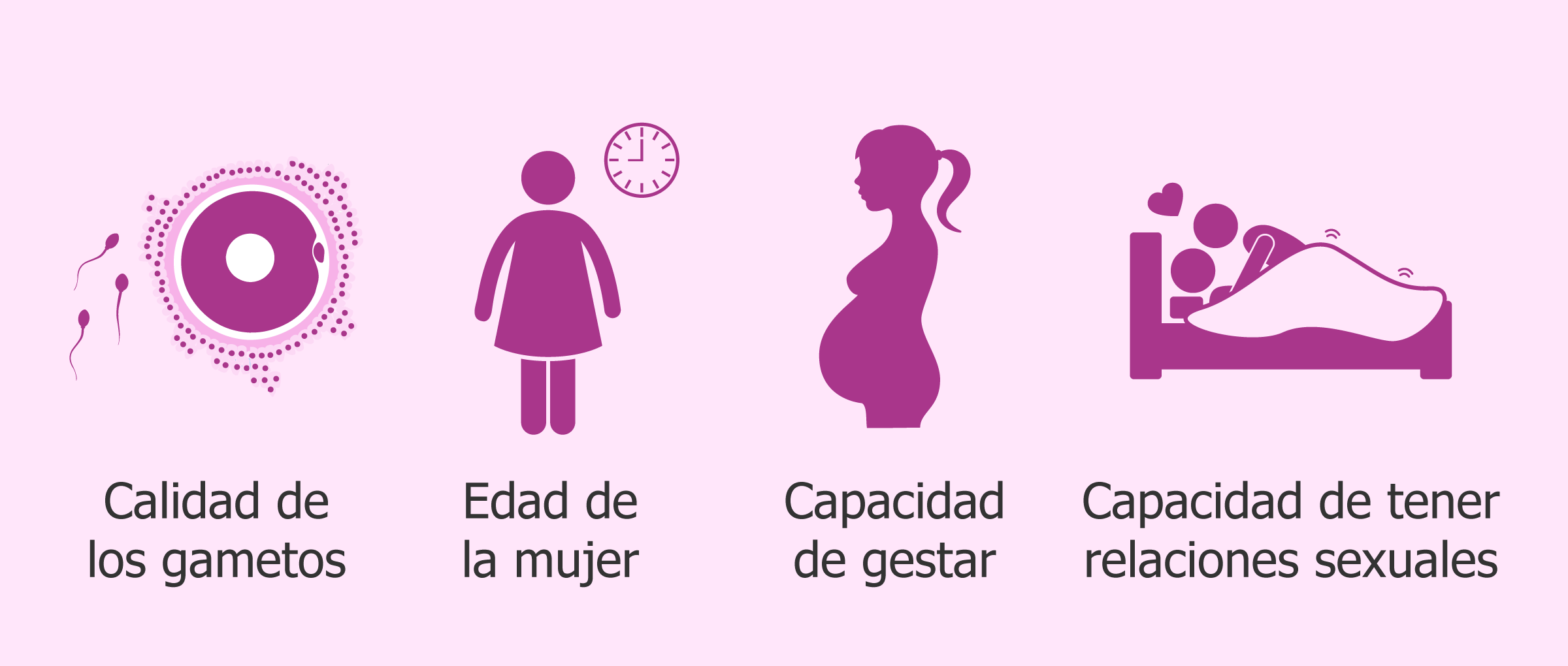 Factores que pueden causar esterilidad