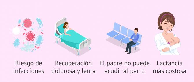 Imagen: Inconvenientes de la cesárea