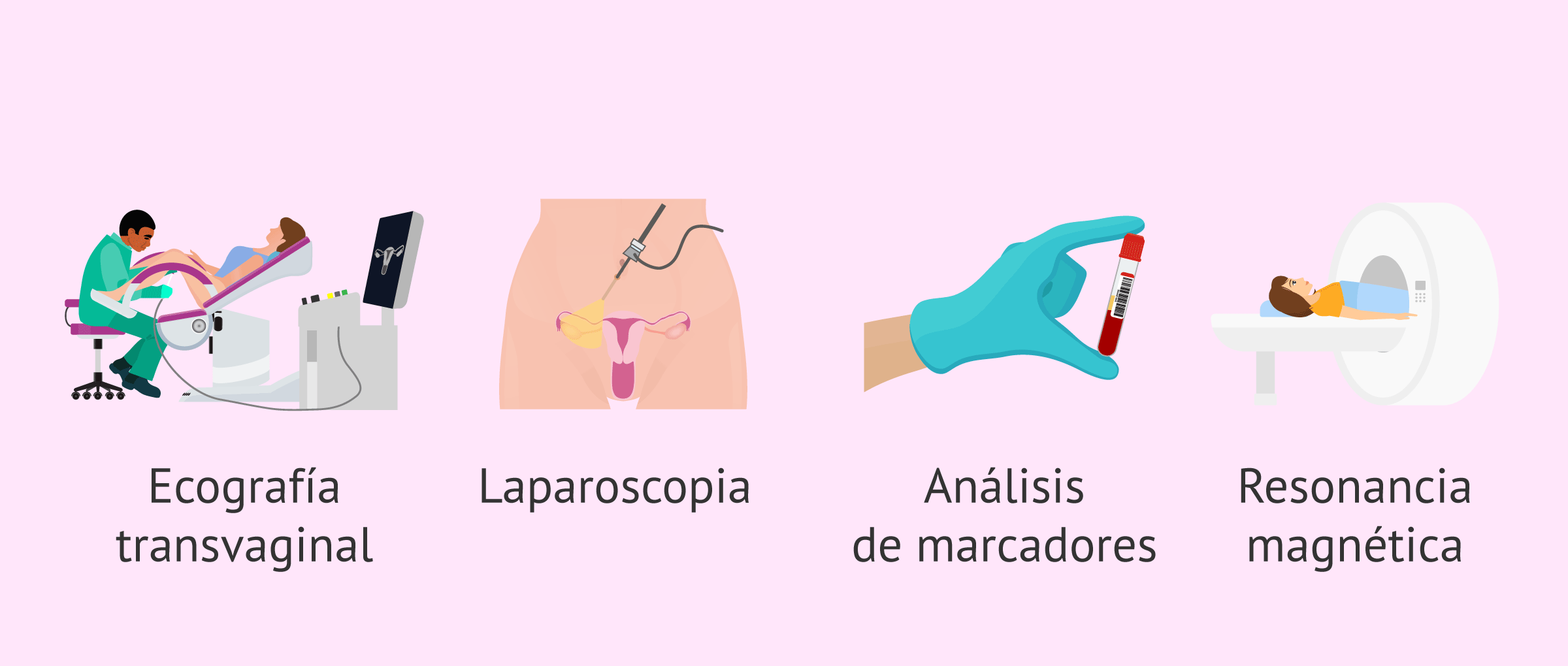 metodos-diagnosticos-endometriosis