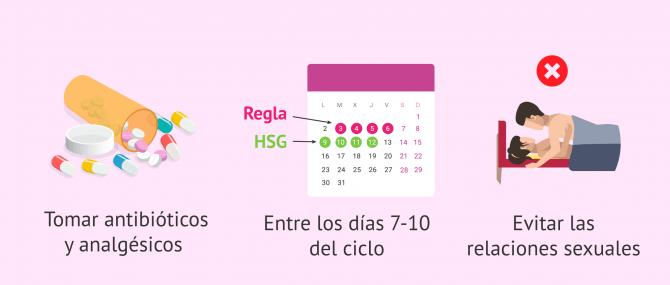 Imagen: recoemdaciones-previas-histerosalpingografia
