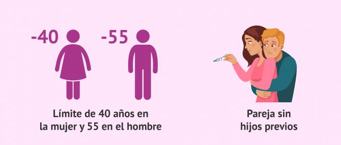 Imagen: Requisitos para acceder a la reproducción asistida por la Seguridad Social
