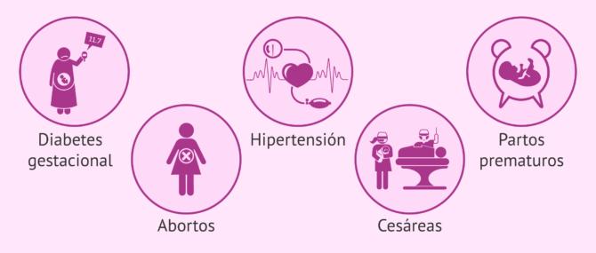 Imagen: Riesgos de los embarazos con edad materna avanzada