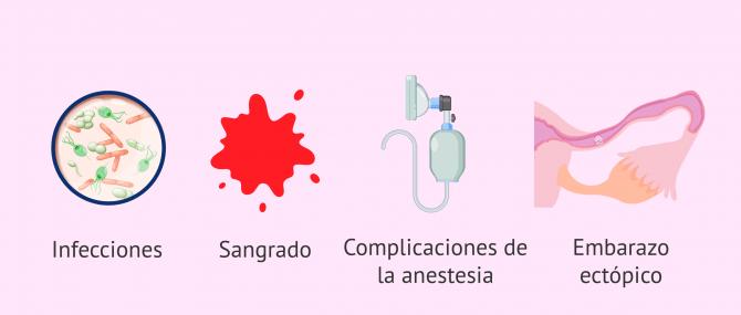 Imagen: Riesgos de la recanalización tubárica