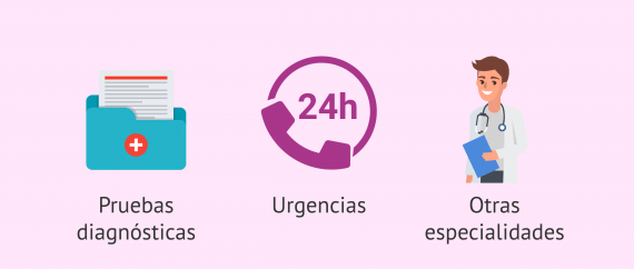 Imagen: Costes de los tratamientos de reproducción asistida
