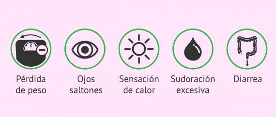 Imagen: Síntomas de hipertiroidismo