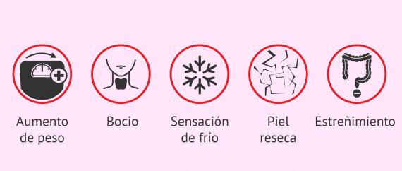 Imagen: Síntomas de hipotiroidismo