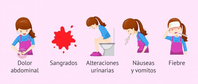 Imagen: Síntomas de la enfermedad inflamatoria pélvica