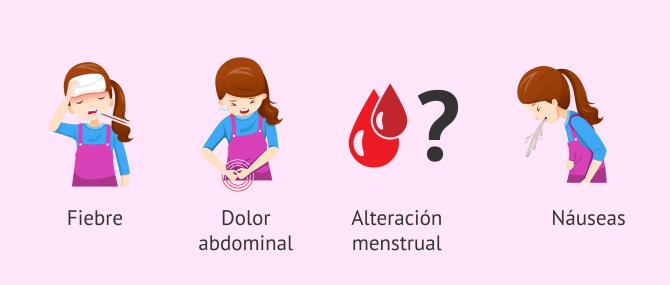 Imagen: Signos y síntomas de la ovaritis