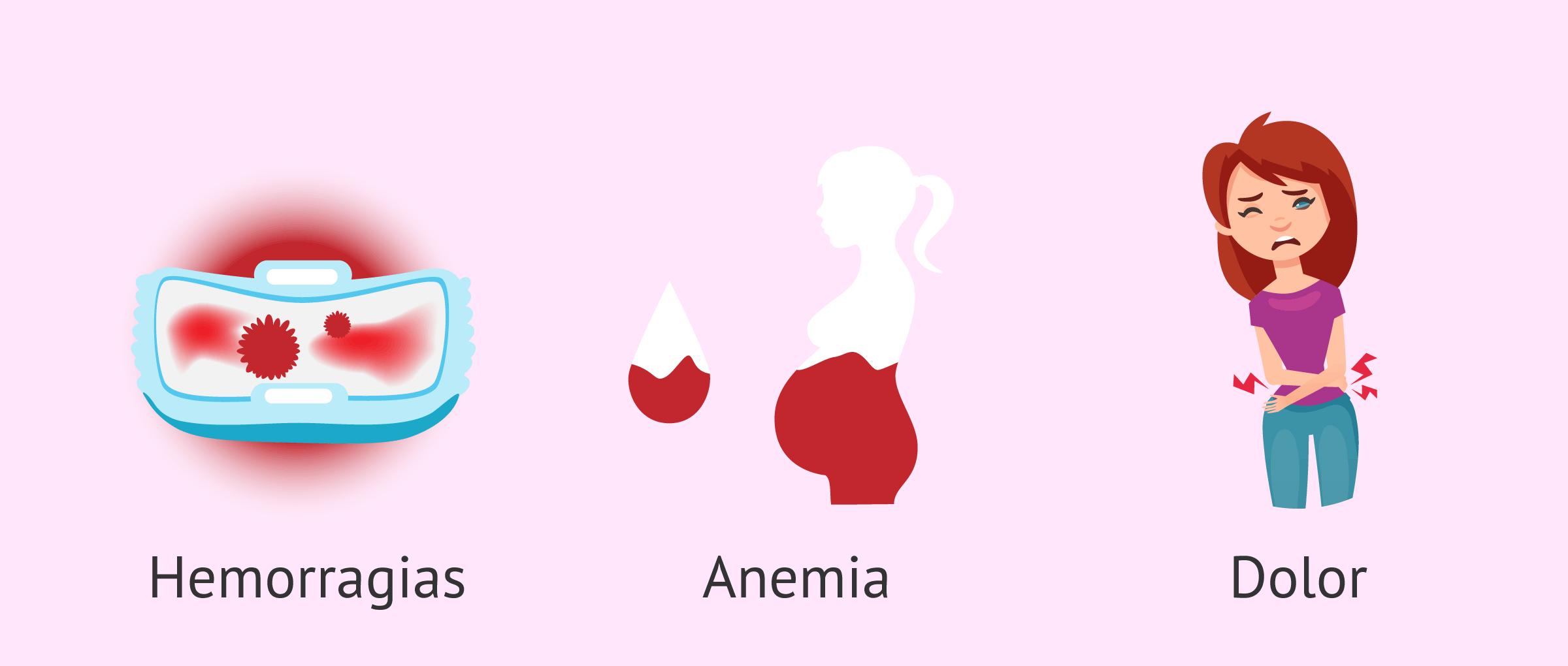 Síntomas de los pólipos endometriales