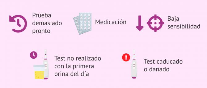 Imagen: Falso negativo en test de embarazo