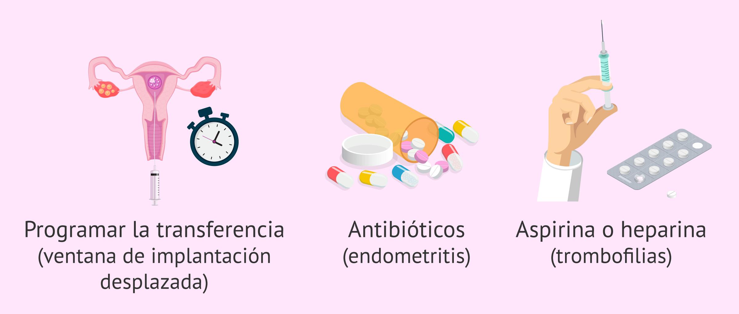 Tratamiento para la baja receptividad endometrial