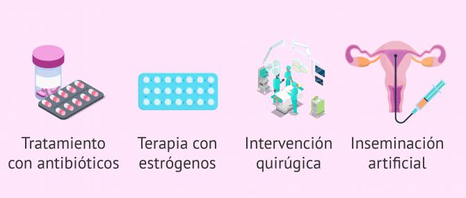 Imagen: Tratamiento del factor cervical
