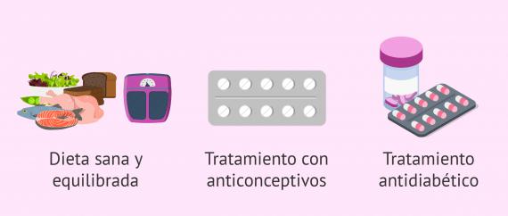Dieta sana y equilibrada, anticonceptivos y antidiabéticos