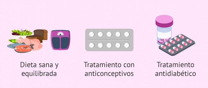 Imagen: Dieta sana y equilibrada, anticonceptivos y antidiabéticos