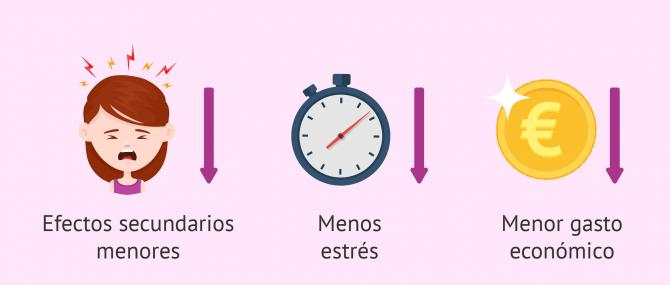 Imagen: Transferencia embrionaria