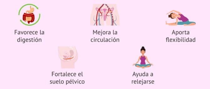 Imagen: Beneficios del yoga en el embarazo