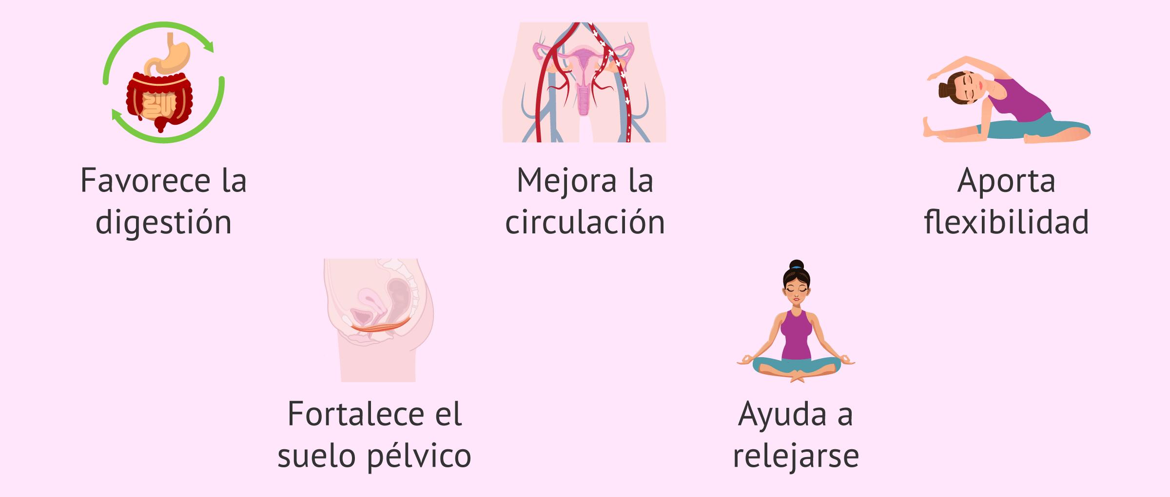 Beneficios del yoga en el embarazo