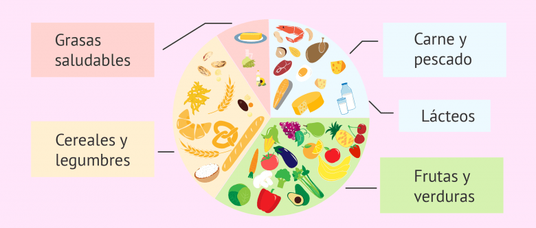 Dietas para bajar de peso en periodo de lactancia
