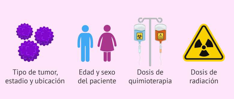 miedo a la radioterapia para el cáncer de próstata